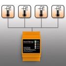 Smart4Energy Analog Modul 4xPT1000-ModBus zum Einlesen von bis zu vier PT1000 Temperaturfühlern
